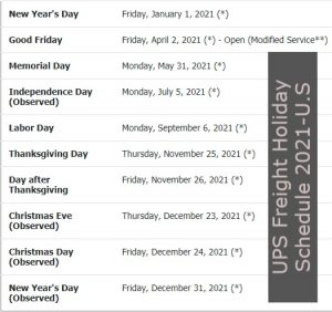 Ups Christmas Delivery Schedule 2021